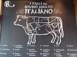 Italio cow